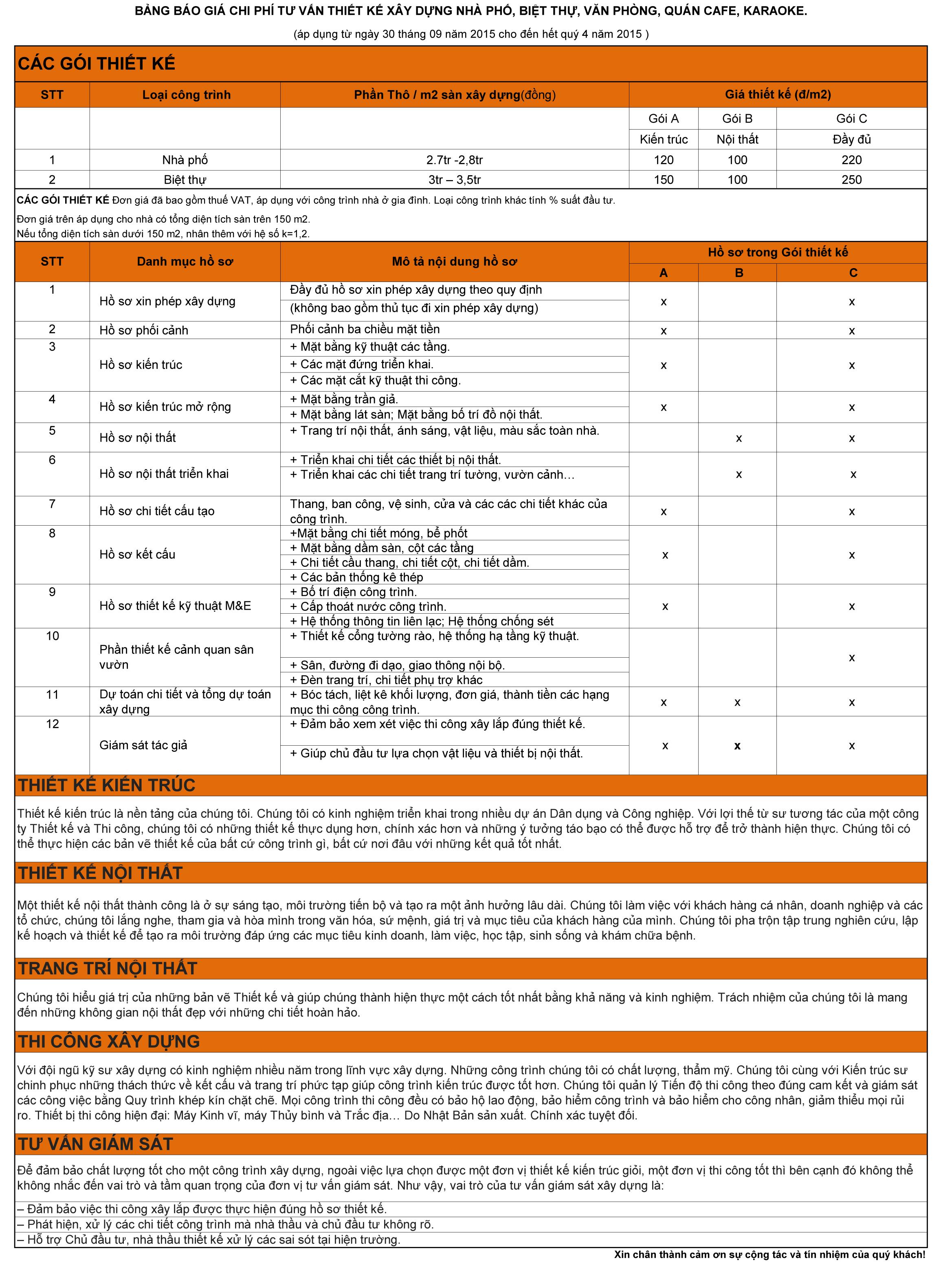 Bảng báo giá thiết kế và thi công